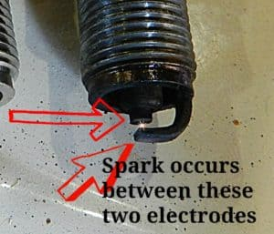 The How, Where, and When of Changing a Honda Generator Spark Plug